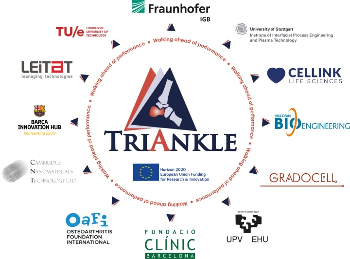TRIANKLE-Projektkonsortium